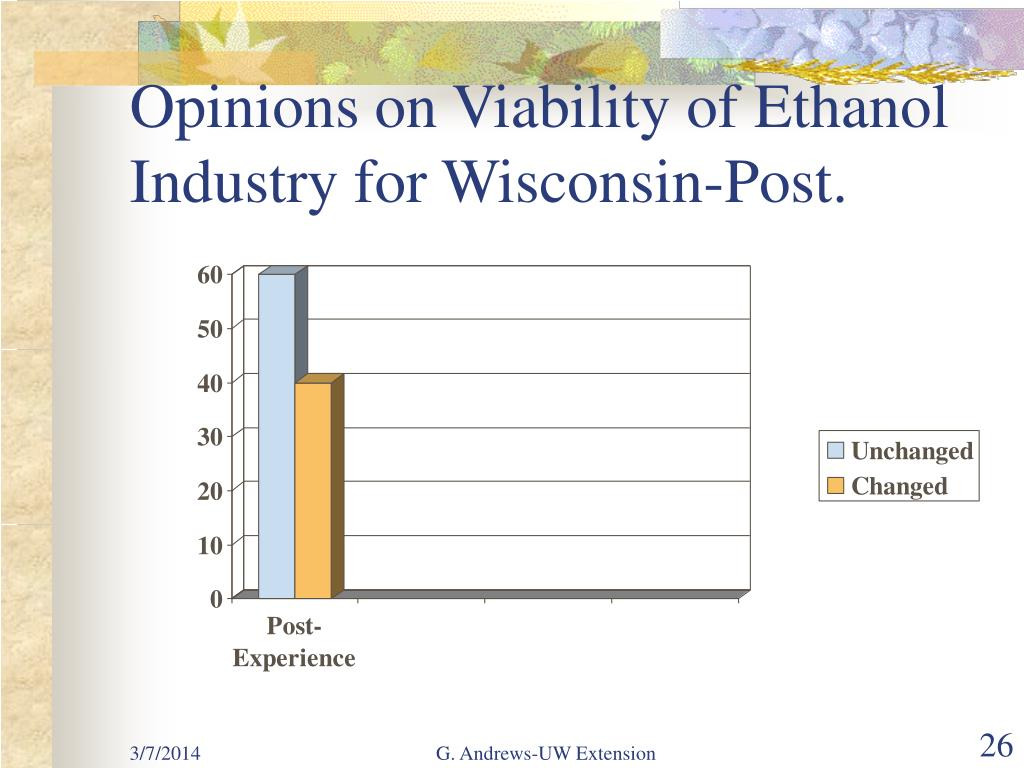 Opinions on Viability of Ethanol Industry for Wisconsin-Post.