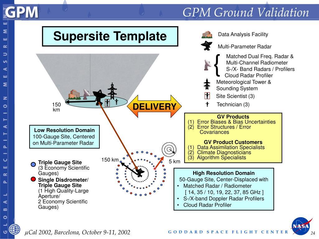 GPM Ground Validation