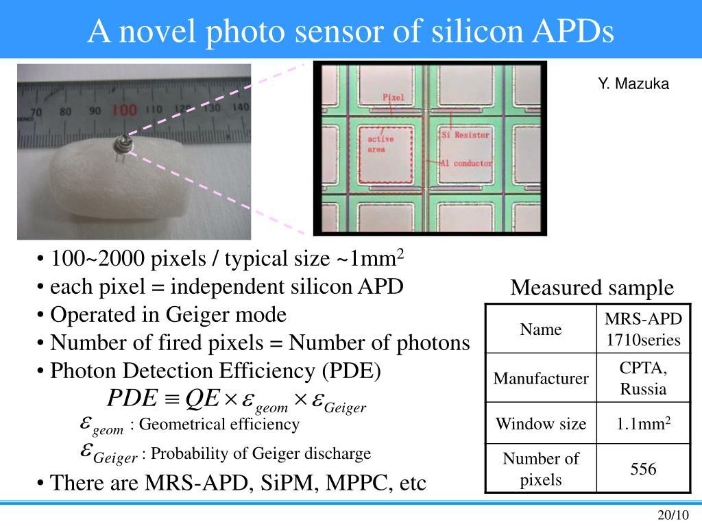 A novel photo sensor of silicon APDs