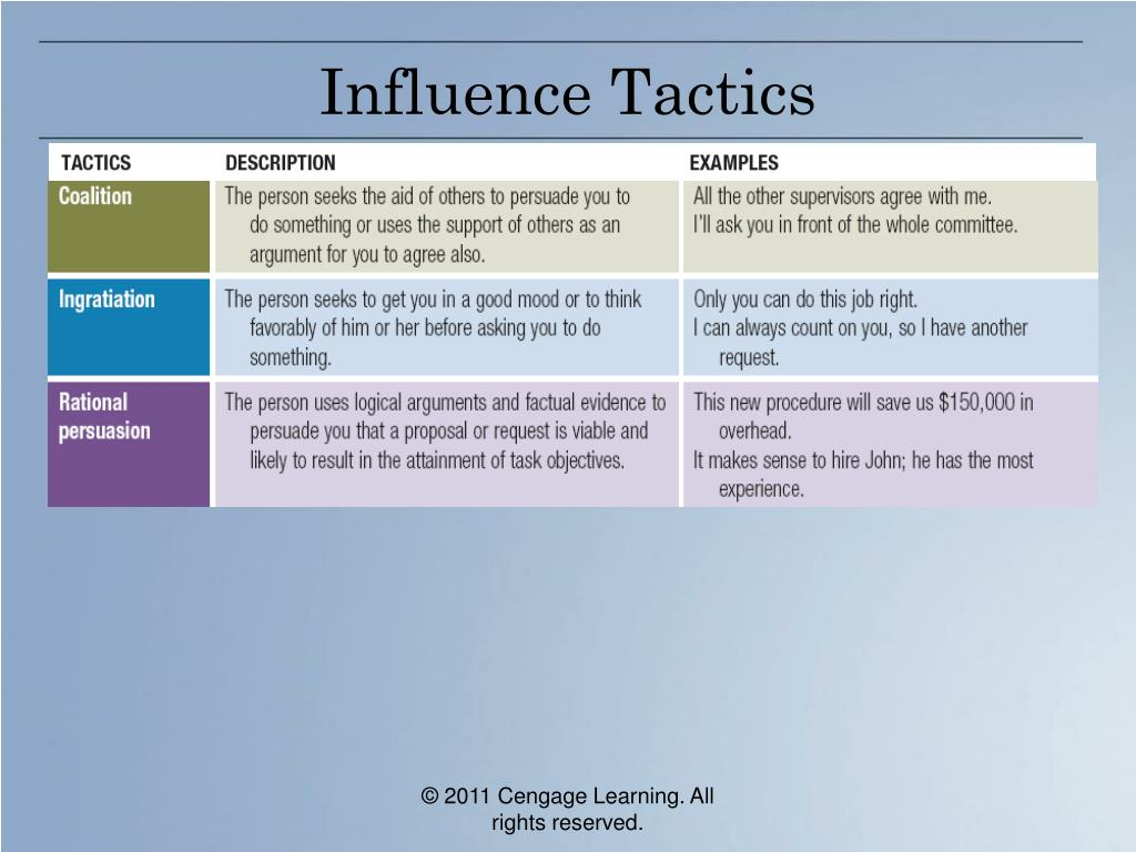 Influence Tactics