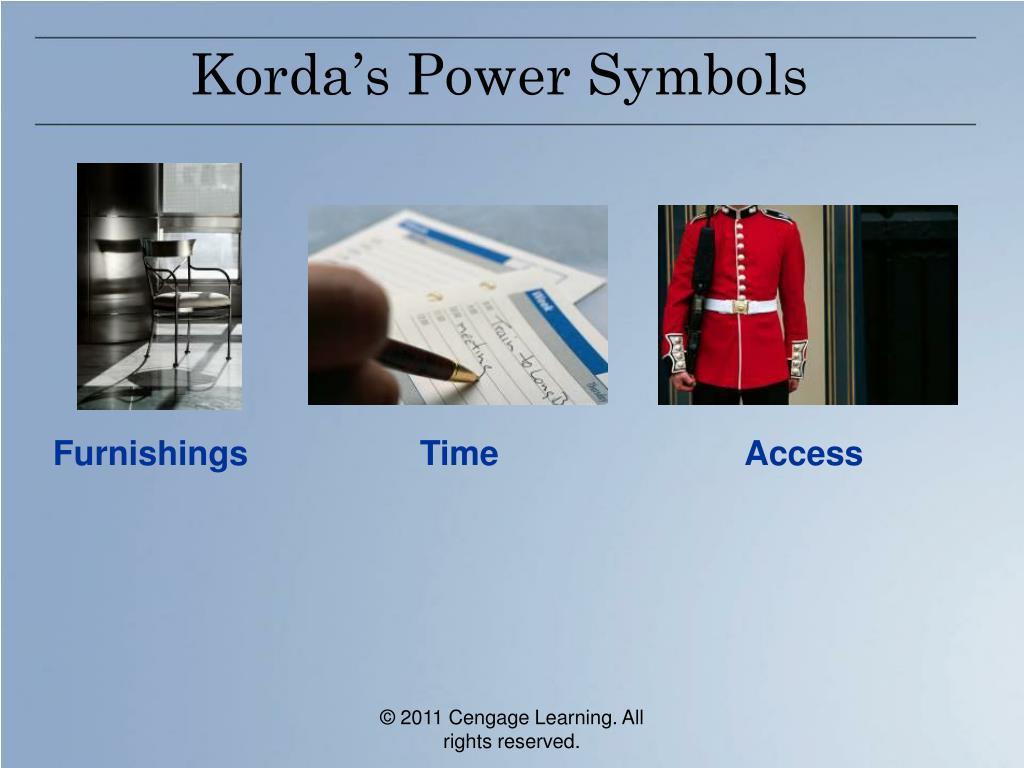 Korda's Power Symbols