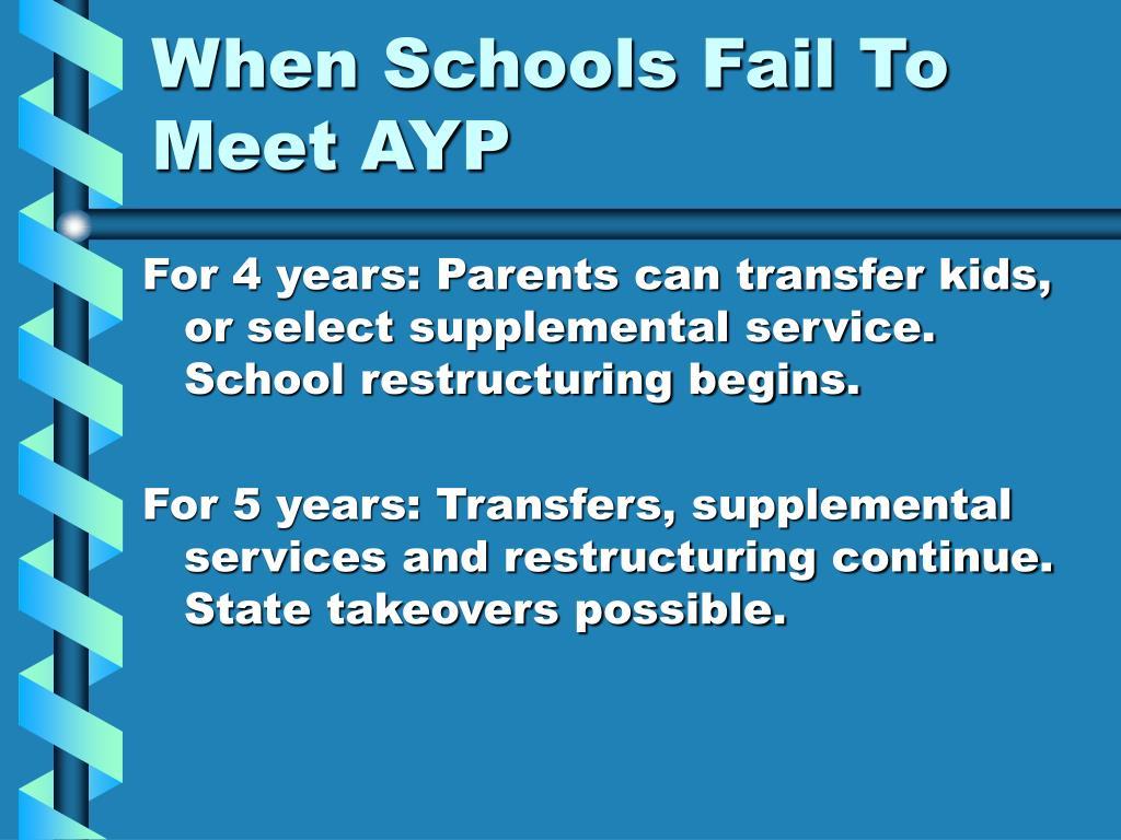 When Schools Fail To Meet AYP
