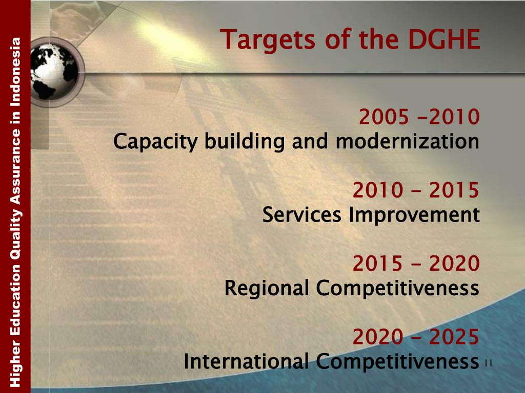 Targets of the DGHE