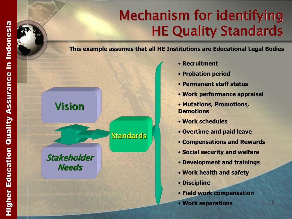 Mechanism for identifying