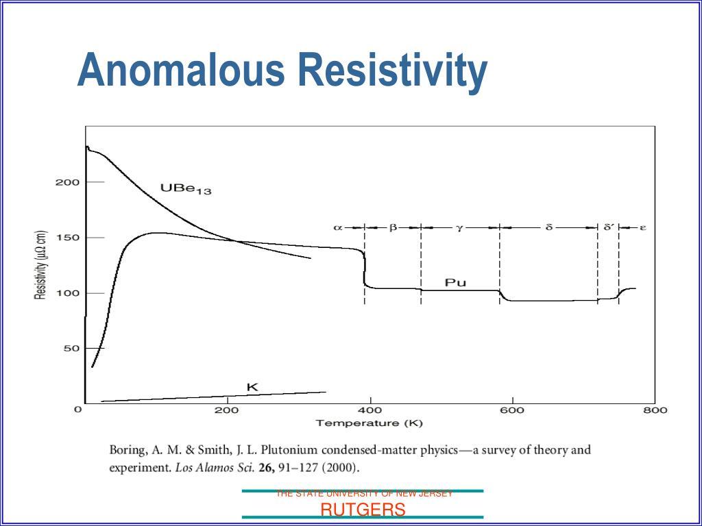 Anomalous Resistivity