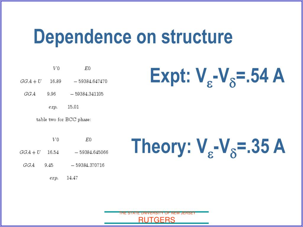 Dependence on structure