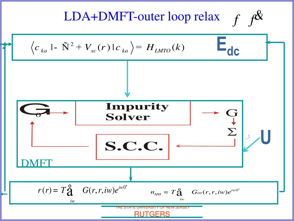 LDA+DMFT-outer loop relax