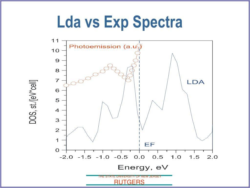 Lda vs Exp Spectra