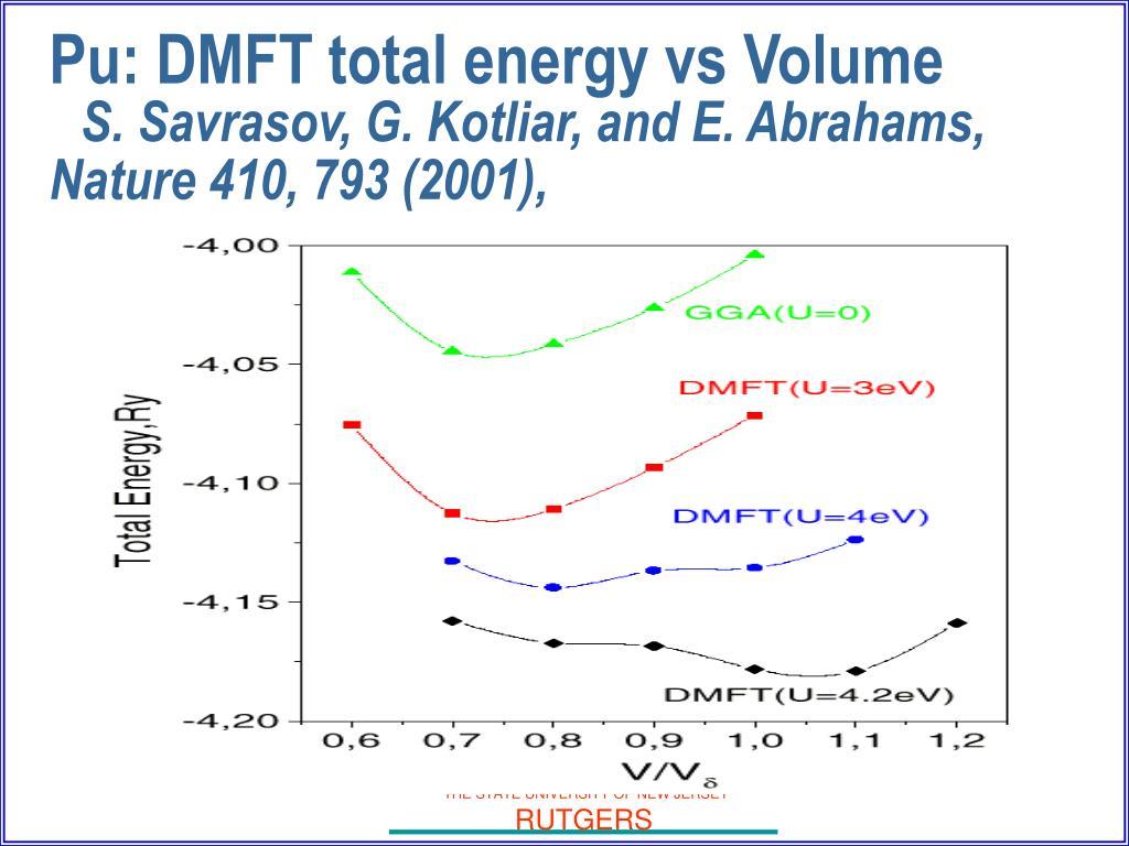 Pu: DMFT total energy vs Volume