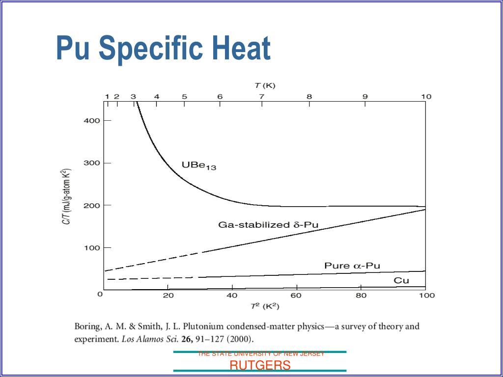 Pu Specific Heat