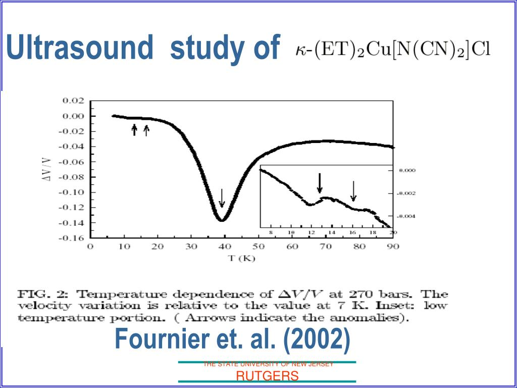 Ultrasound  study of
