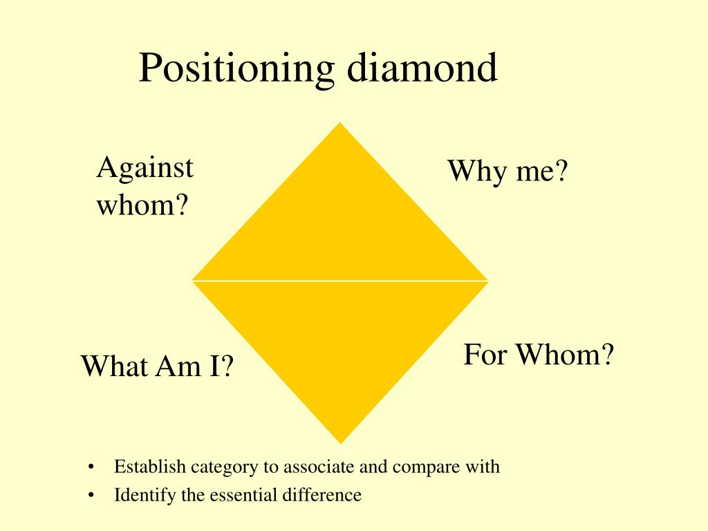 Positioning diamond