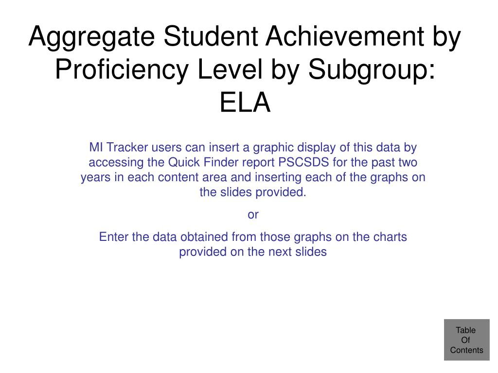 Aggregate Student Achievement by Proficiency Level by Subgroup:  ELA