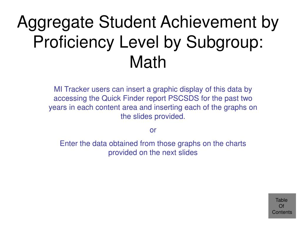 Aggregate Student Achievement by Proficiency Level by Subgroup:  Math