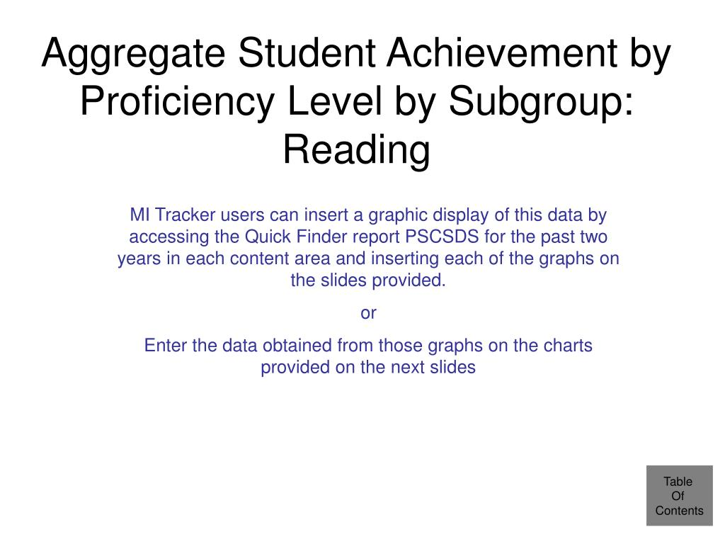 Aggregate Student Achievement by Proficiency Level by Subgroup:  Reading