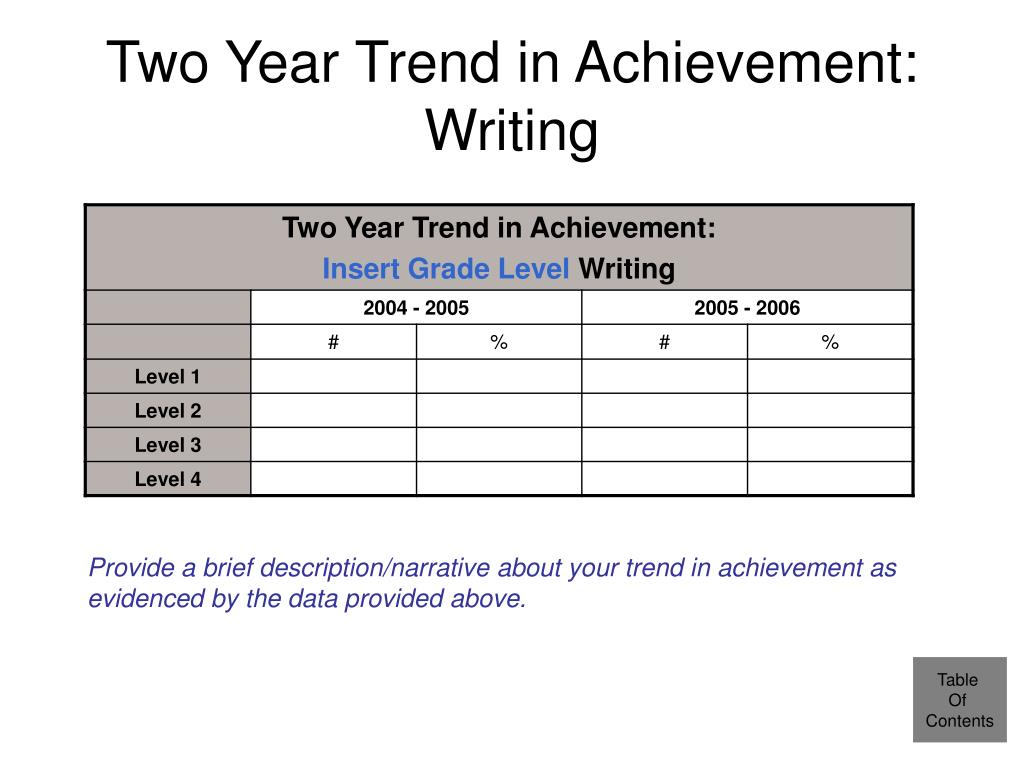 Two Year Trend in Achievement: Writing