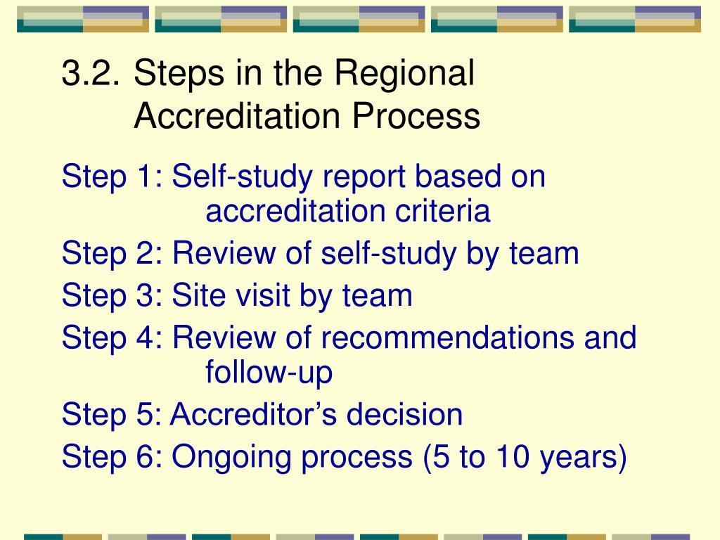 3.2. Steps in the Regional