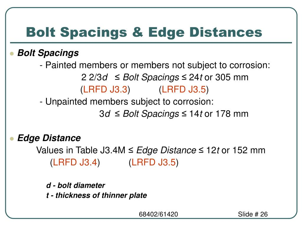 Bolt Spacings & Edge Distances