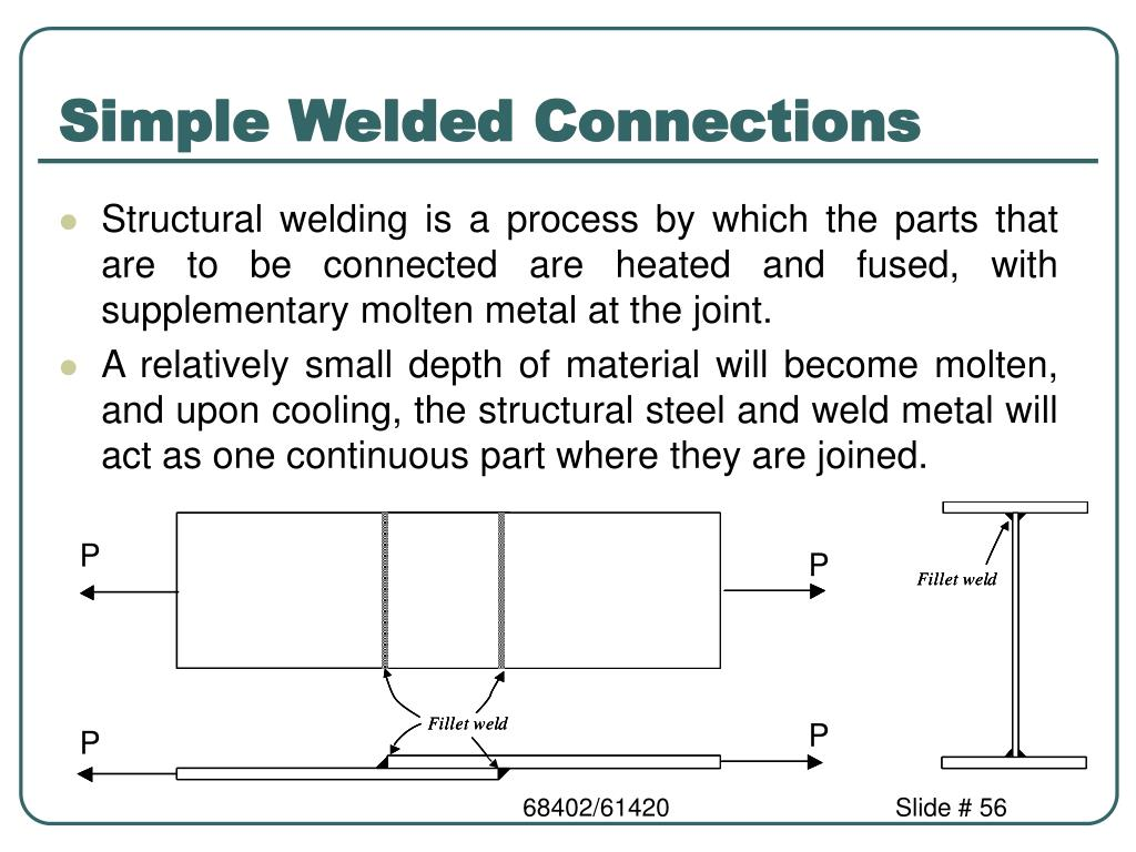 Simple Welded Connections