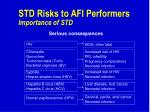 std risks to afi performers importance of std5