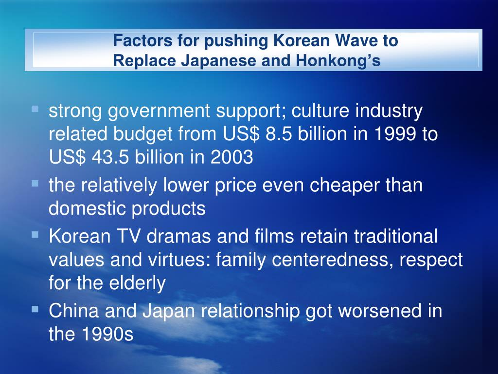 Factors for pushing Korean Wave to Replace Japanese and Honkong's