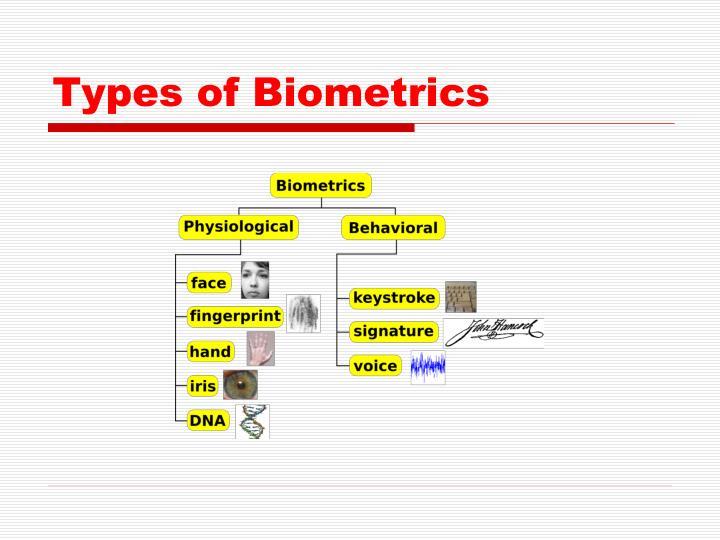 feature presentation handwriting analysis