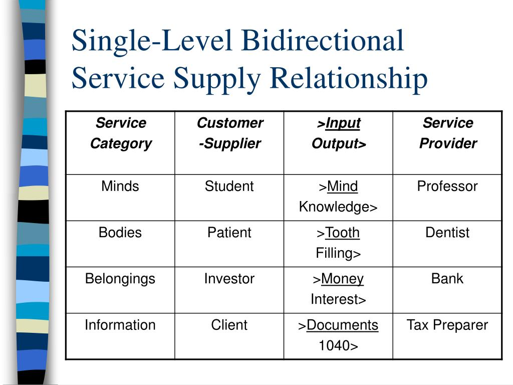 Single-Level Bidirectional Service Supply Relationship