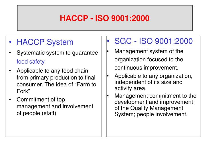 Ppt good manufacture practices food industry powerpoint - Procedure haccp cuisine ...