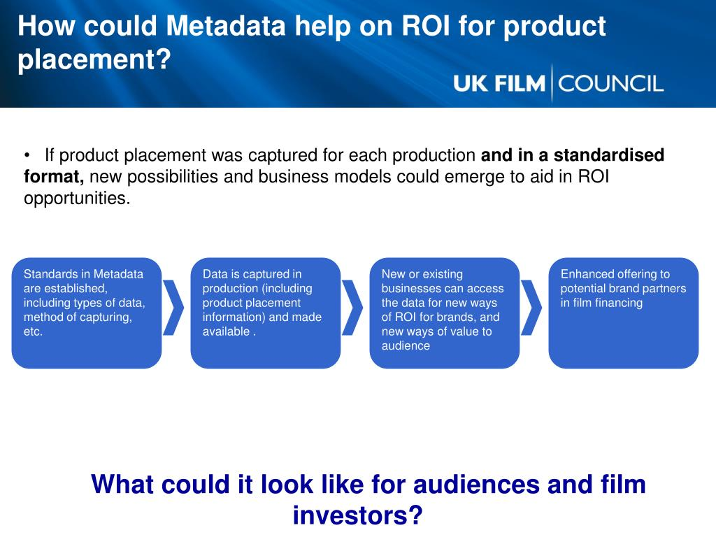 How could Metadata help on ROI for product placement?