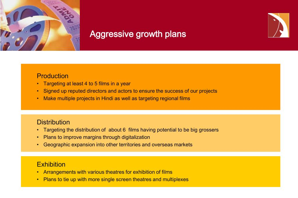 Aggressive growth plans
