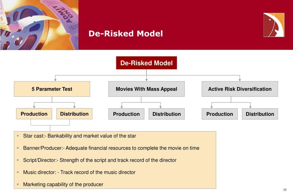 De-Risked Model