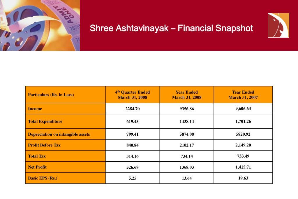 Shree Ashtavinayak – Financial Snapshot