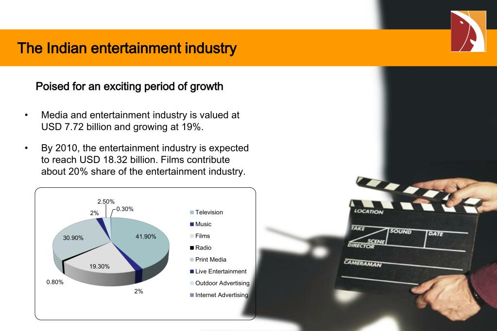 The Indian entertainment industry