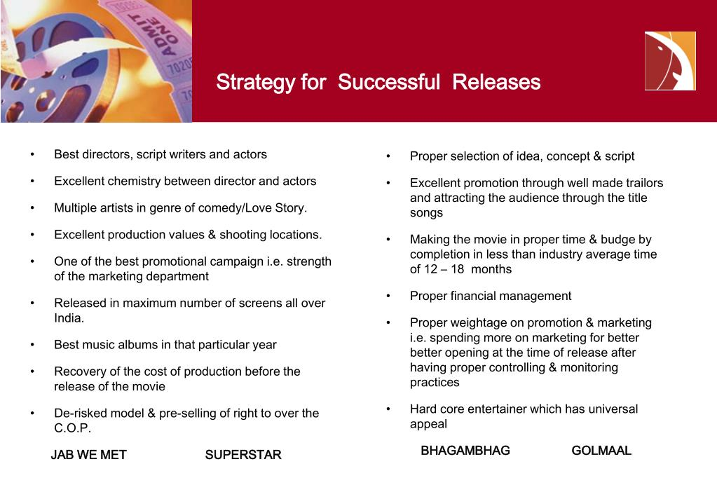 Strategy for  Successful  Releases