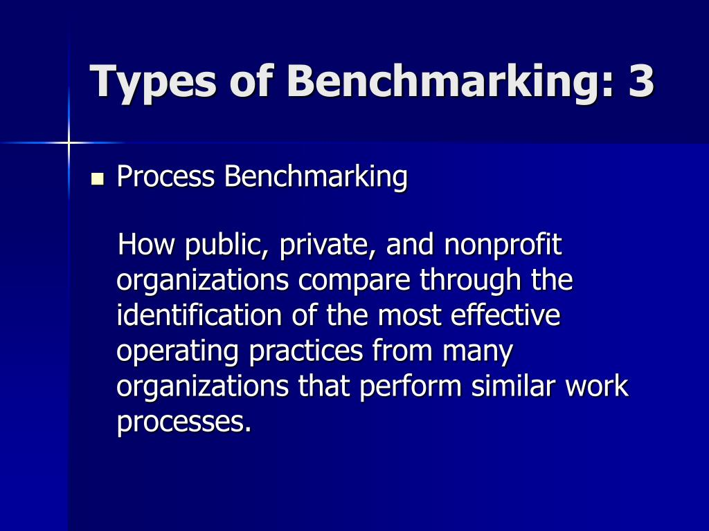 Types of Benchmarking: 3