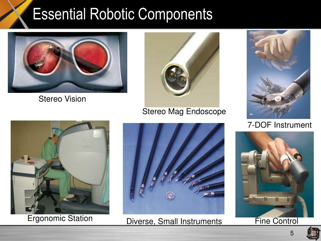 Essential Robotic Components