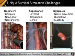 unique surgical simulation challenges