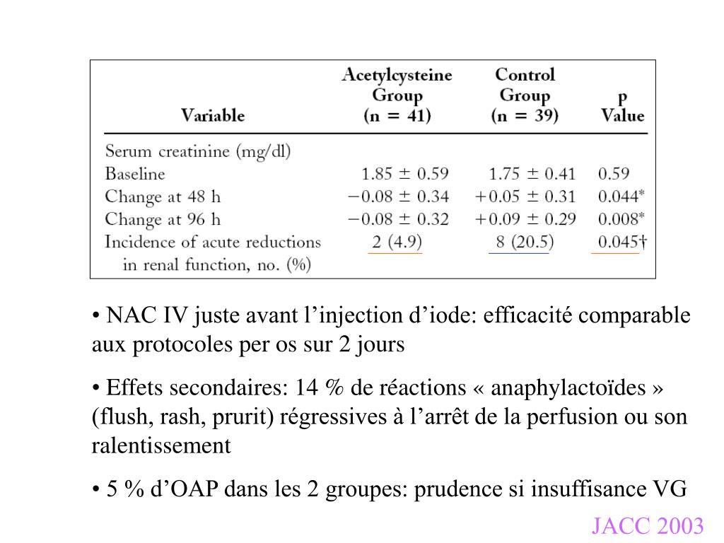 NAC IV juste avant l'injection d'iode: efficacité comparable aux protocoles per os sur 2 jours