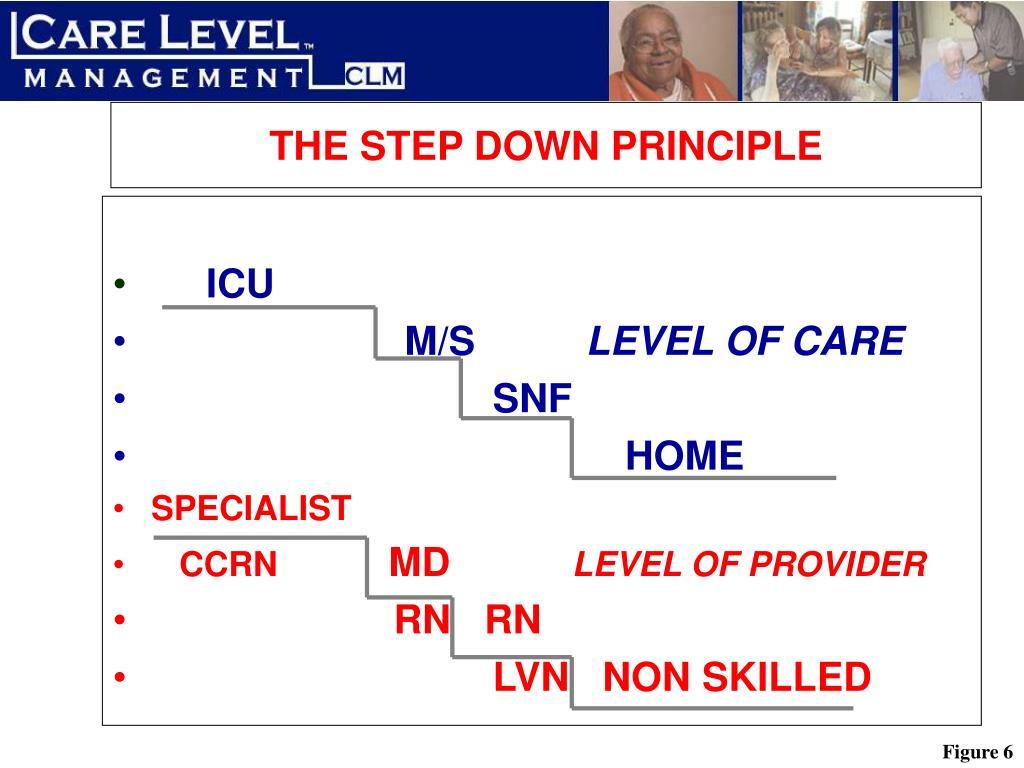 Care Level Management