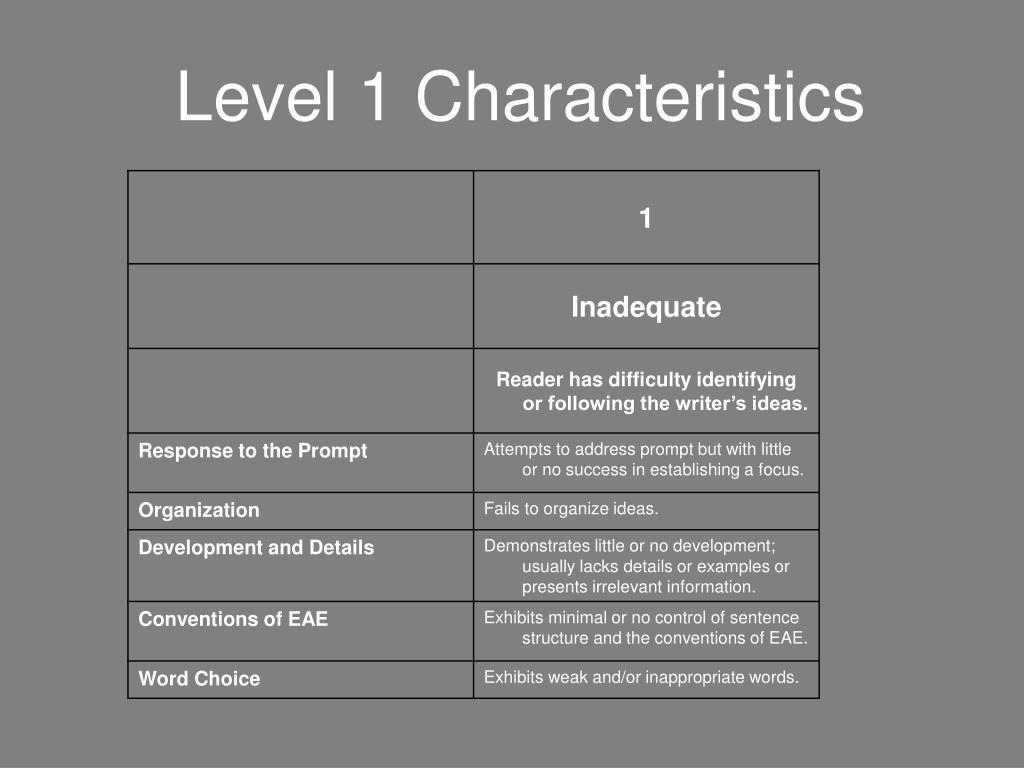 Level 1 Characteristics