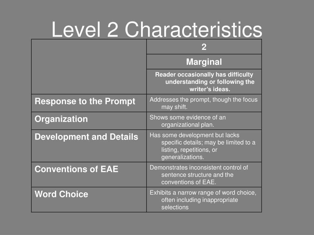 Level 2 Characteristics