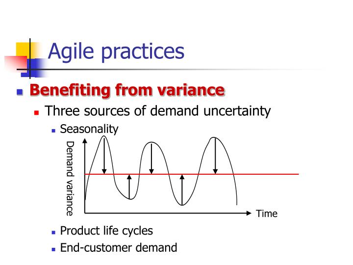Demand variance