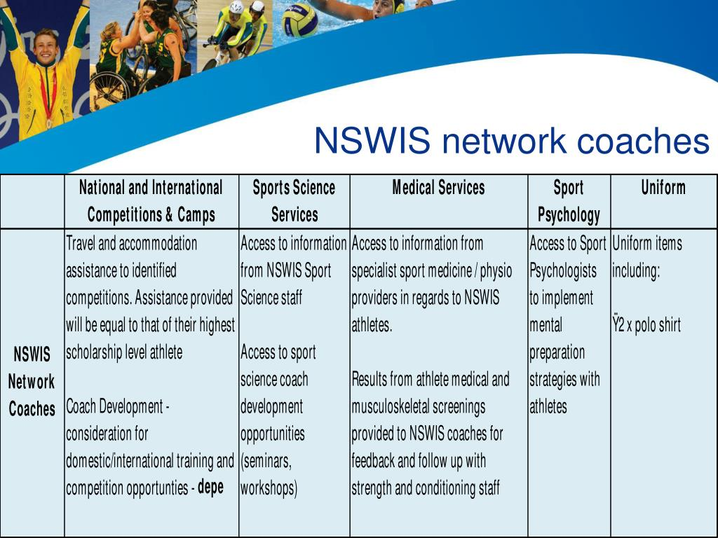 NSWIS network coaches