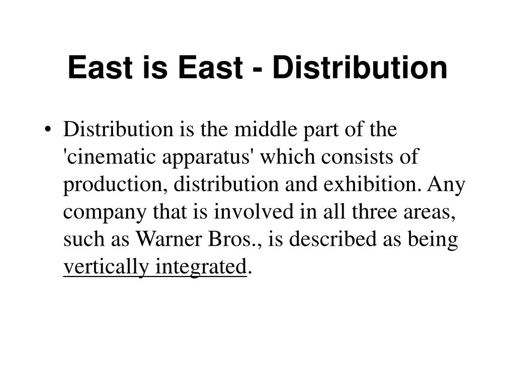 East is East - Distribution