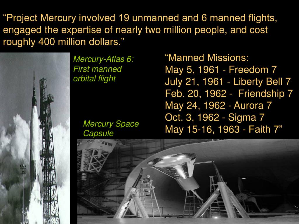 """Project Mercury involved 19 unmanned and 6 manned flights, engaged the expertise of nearly two million people, and cost roughly 400 million dollars."""