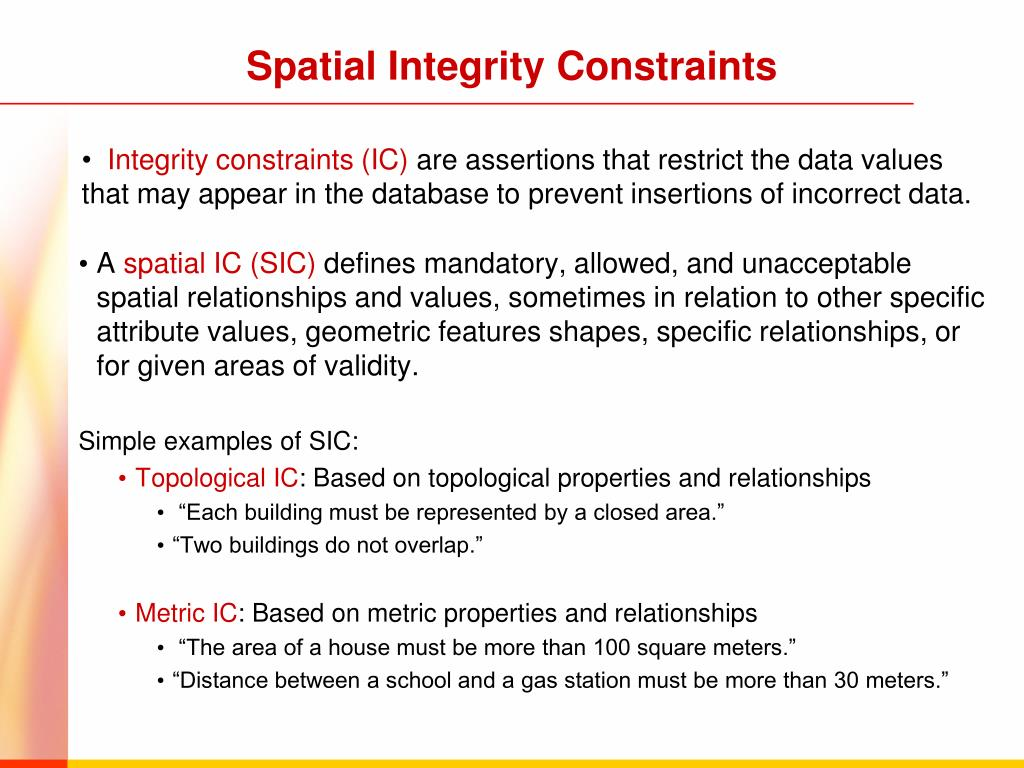 Spatial Integrity Constraints