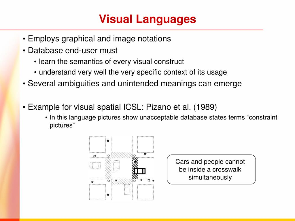 Visual Languages