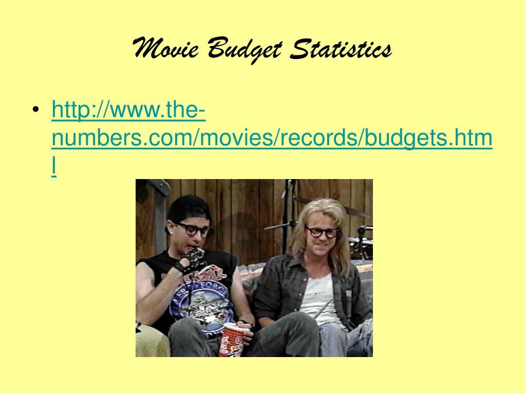 Movie Budget Statistics