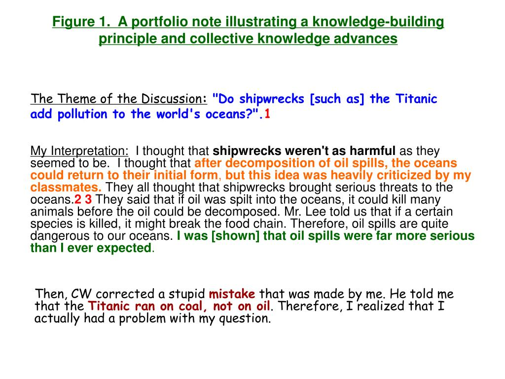 Figure 1.  A portfolio note illustrating a knowledge-building principle and collective knowledge advances
