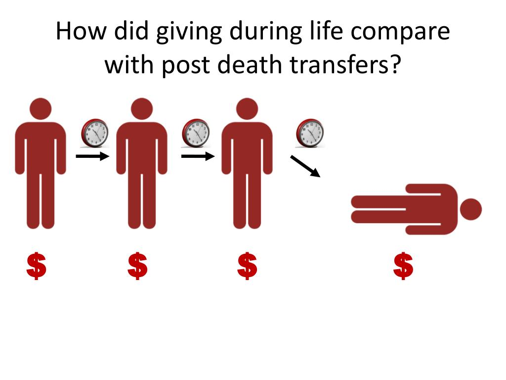 How did giving during life compare with post death transfers?